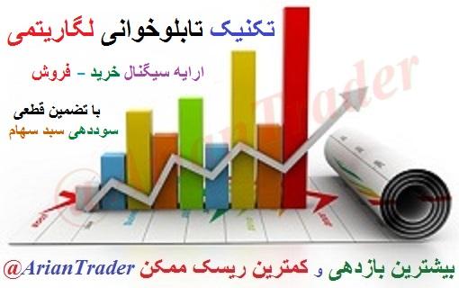 پیشنهاد خرید سهم بورس تهران با سوددهی عالی