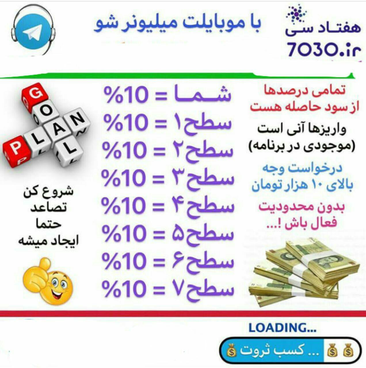 کسب درآمد روزانه
