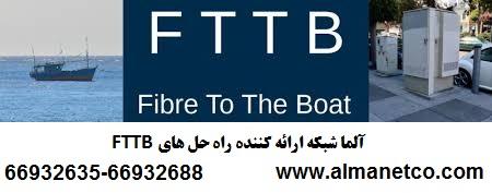 آلما شبکه ارائه کننده راه حل های FTTB  --66932635