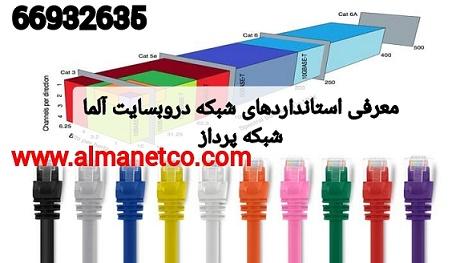 معرفی استانداردهای شبکه در وبسایت آلما شبکه || 02166932635